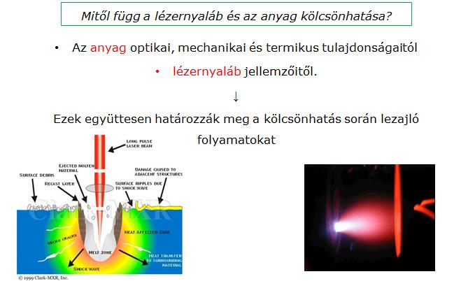 a lézersugárzás hatása a látásra)