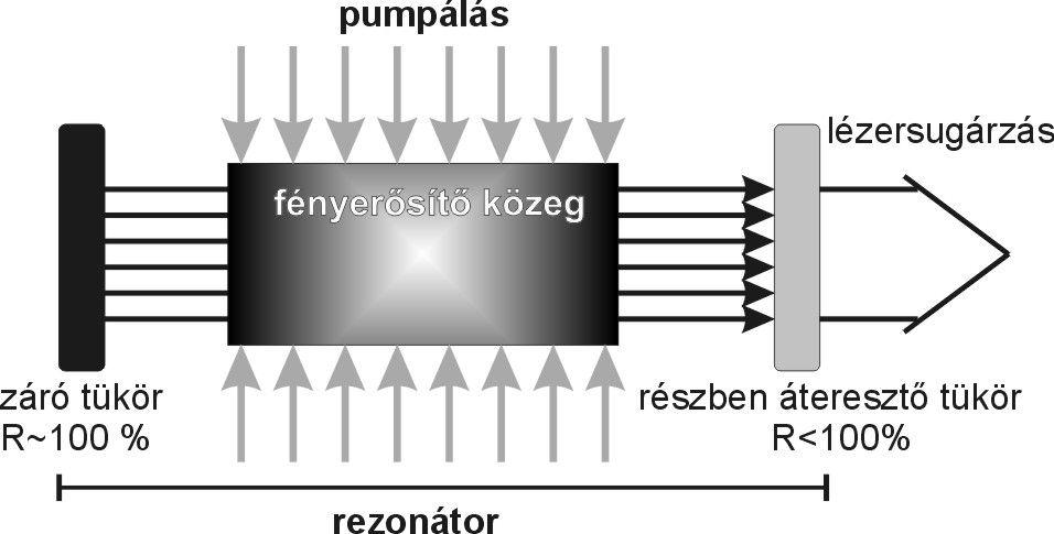 Hűtött prosztata-termoterápia a jóindulatú prosztata megnagyobbodás kezelésére