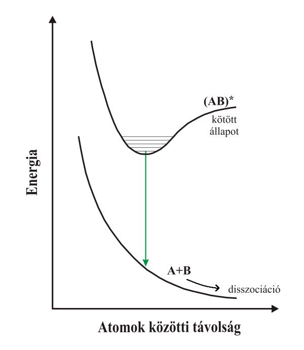 A Femto lézerek alapvető tulajdonságainak összehasonlítása